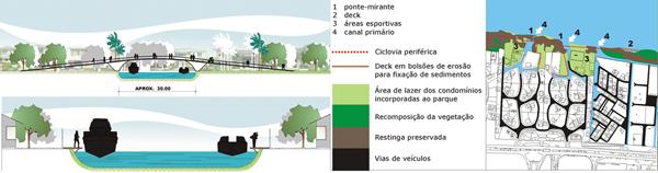 lagoa-tijuca2